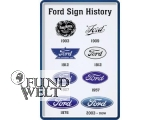 Ford Sign History - Metallschild